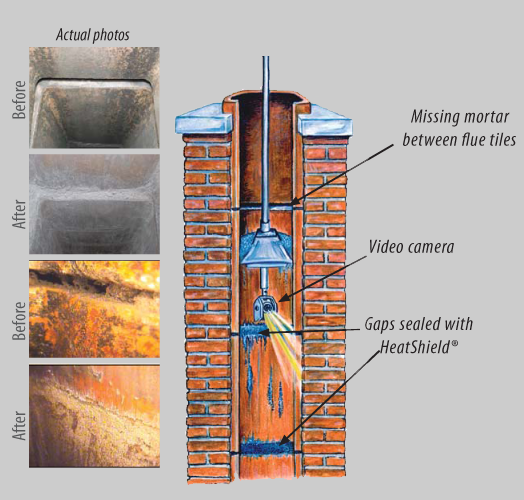 Heatshield Chimney Restoration Chimney Sweeping And